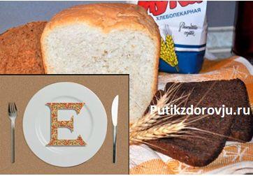 Пищевые добавки в хлебе-1