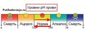 О кислотно-щелочном равновесии-1