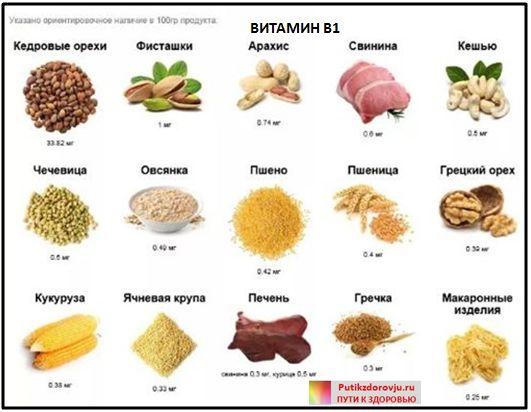 Витамины для улучшения памяти - витамин B1
