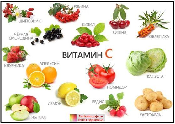 Витамины для улучшения памяти - витамин C