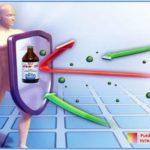 Лечение препаратом АСД фракция 2 - Отзывы