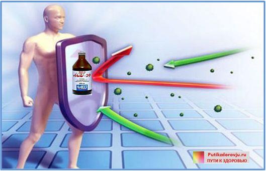 Лечение препаратом АСД фракция 2 - Отзывы-1