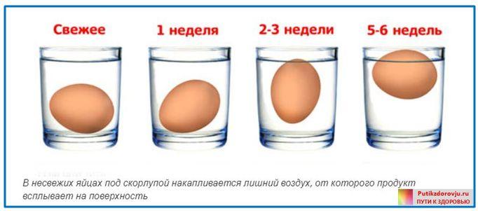 Сырые яйца - польза-7