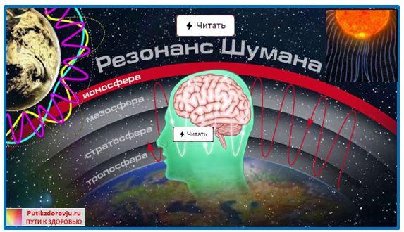 Рост частоты вибраций земли-1