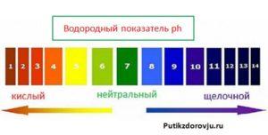 О кислотно-щелочном равновесии-2