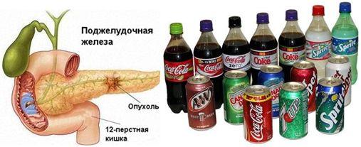 Что способствует раку - 10 продуктов провоцирующих рак-5